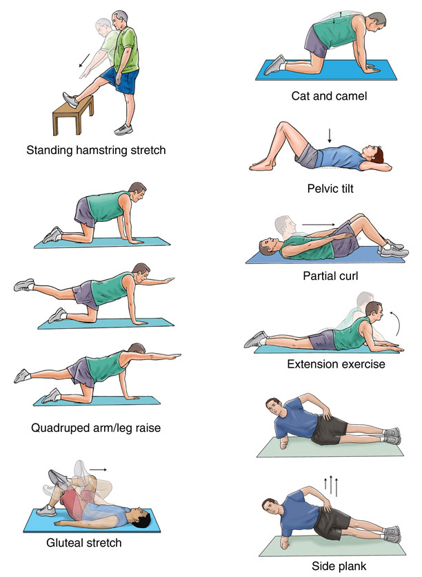 Exercises to relieve lower back pain right side