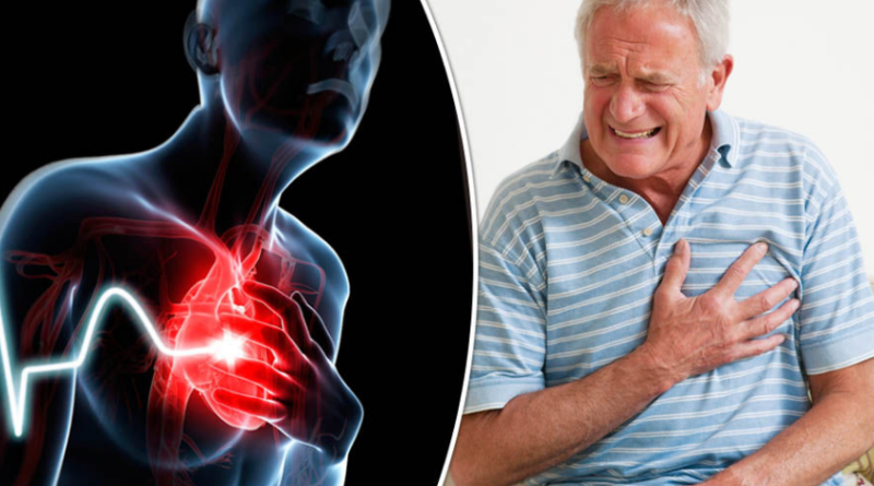 left arm pain heart attack symptoms