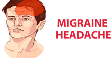 Migraine Headache Types and Symptoms